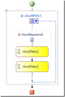 CloudWhileWithSequence