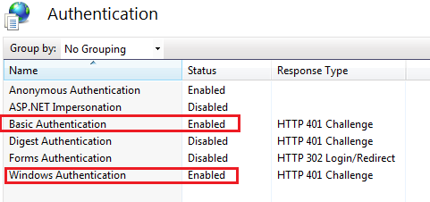 WCF Service:The remote server returned an error: (401) Unauthorized