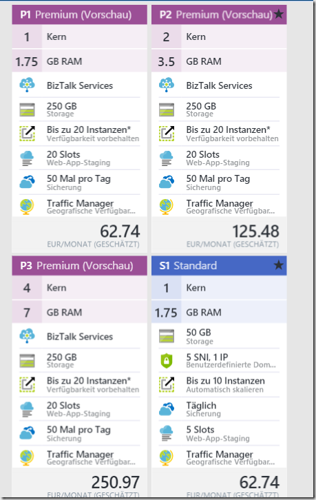 Working with Apps, Slots and Plans in Azure WebApps - Damir